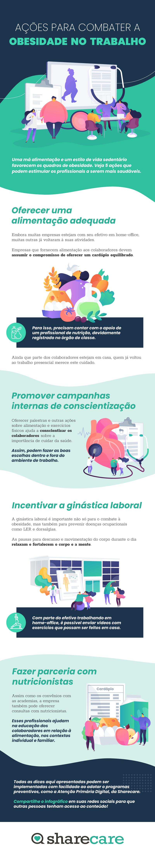 Infográfico ações para combater obesidade no trabalho